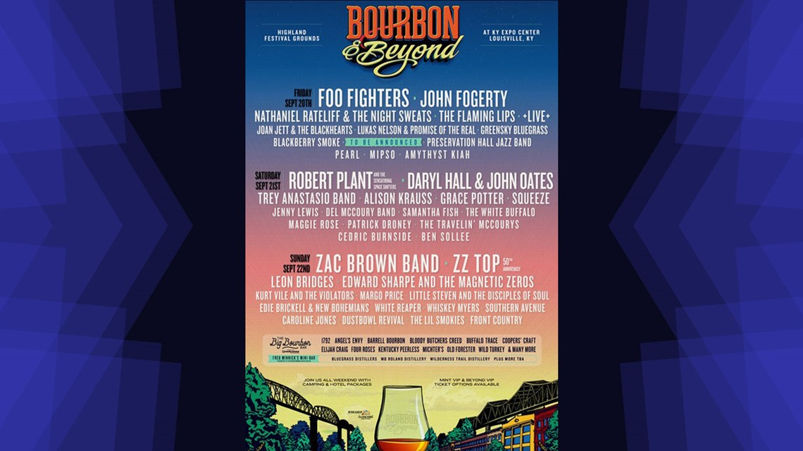 Bourbon S Performing This Year
