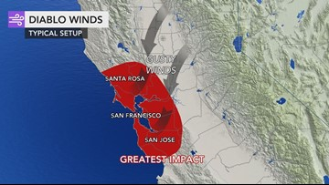 Weather 101: What are Diablo winds?