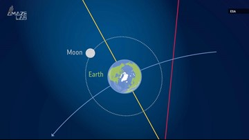 Whoa! Earth's Atmosphere Extends Far Beyond the Moon, Study Finds