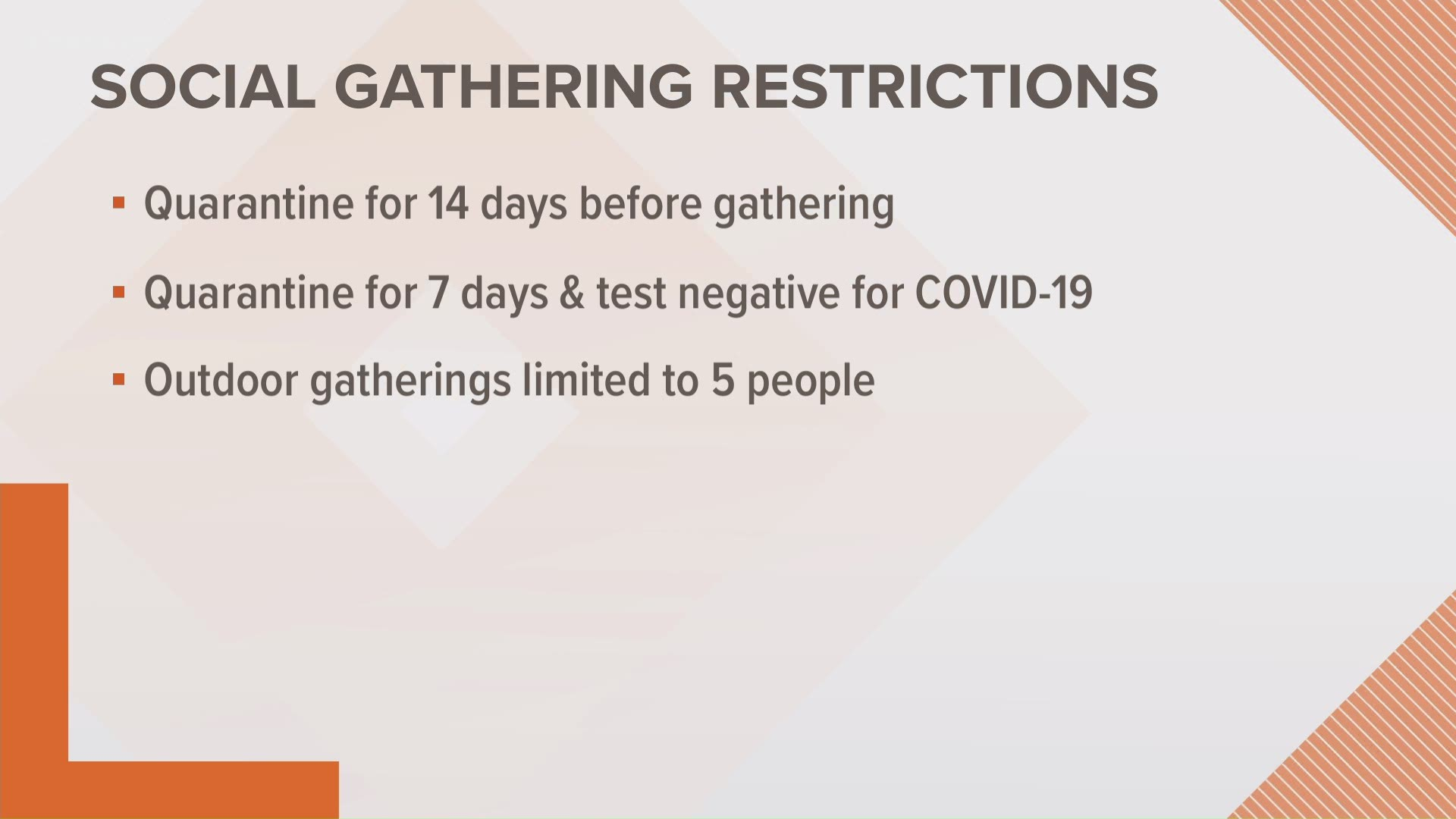 New Covid 19 Restrictions In Effect For Washington Stores Restaurants And Social Gatherings Whas11 Com