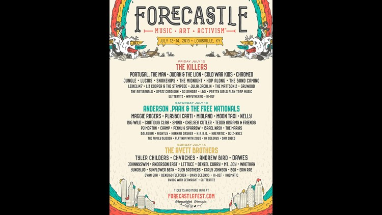 Forecastle Lineup 2019