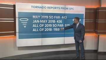 Tornado reports from SPC as of May 2019