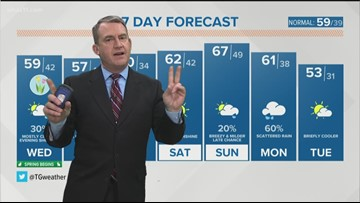 7-day forecast: Quiet weather to close out the winter season
