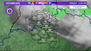 A few clouds and cool temperatures linger to end the week