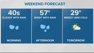 Wet Saturday, then finally COLD weather!