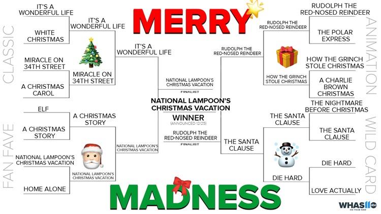 Merry Madness bracket final
