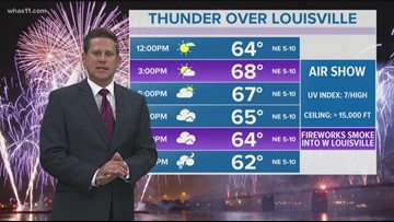 First look at Thunder Over Louisville weather
