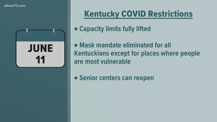 Back to 100%: All Kentucky COVID-19 restrictions to end