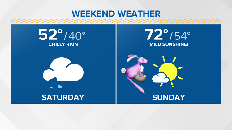 A rainy and cool start to the weekend with much better weather in time for Easter Sunday