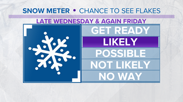 Kentucky and Southern Indiana could see a few snowflakes as we close out February