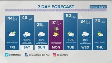 Ben's overnight forecast 1/17/19