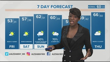 7-day forecast: Welcome the spring showers, chilly nights