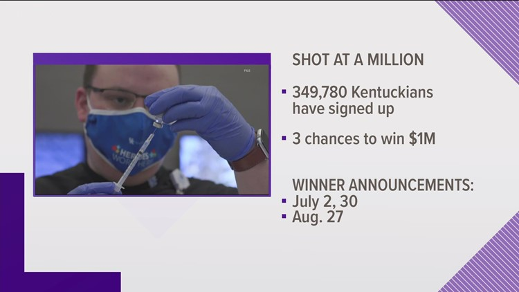 'Shot at a Million' COVID-19 vaccine lottery a hit with Kentuckians; Here's how to enter