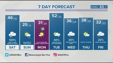 Ben's overnight forecast 1/18/19