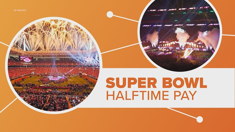 How much do Super Bowl halftime performers make?