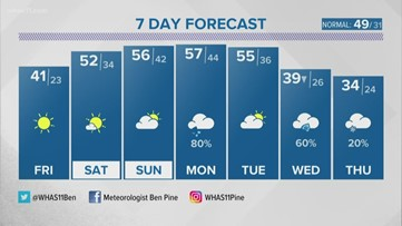 Cold air closes out February