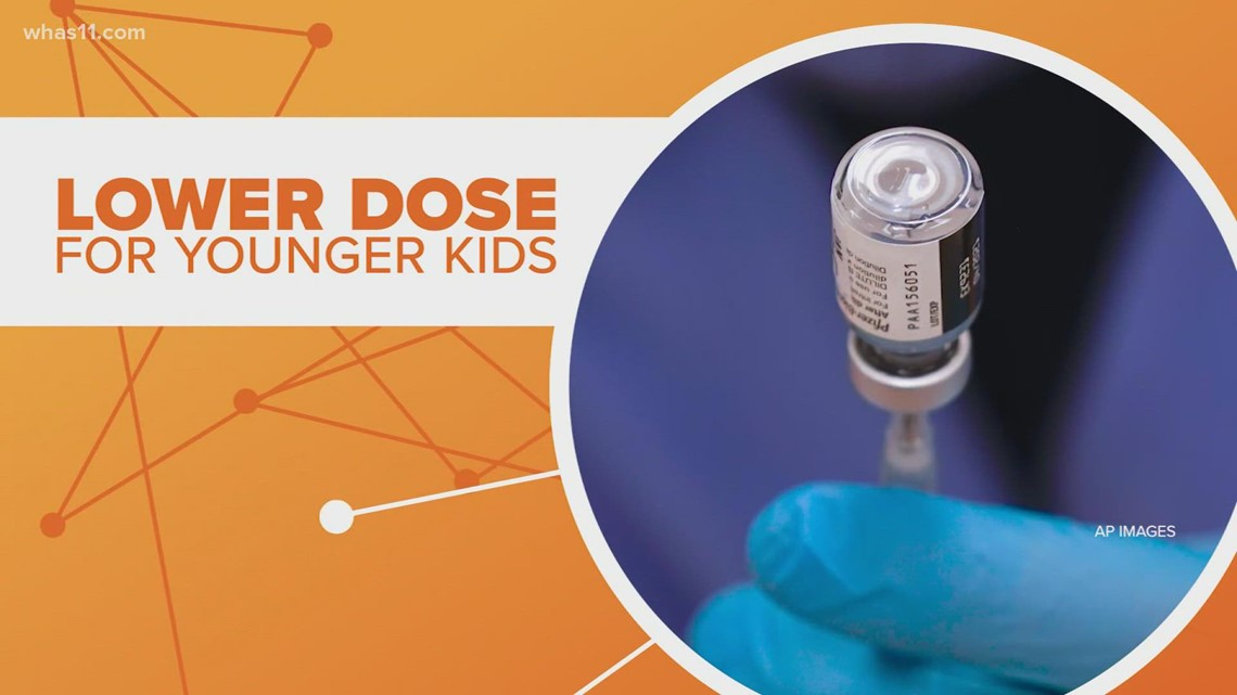 Why getting the COVID vaccine approved for younger kids is so important