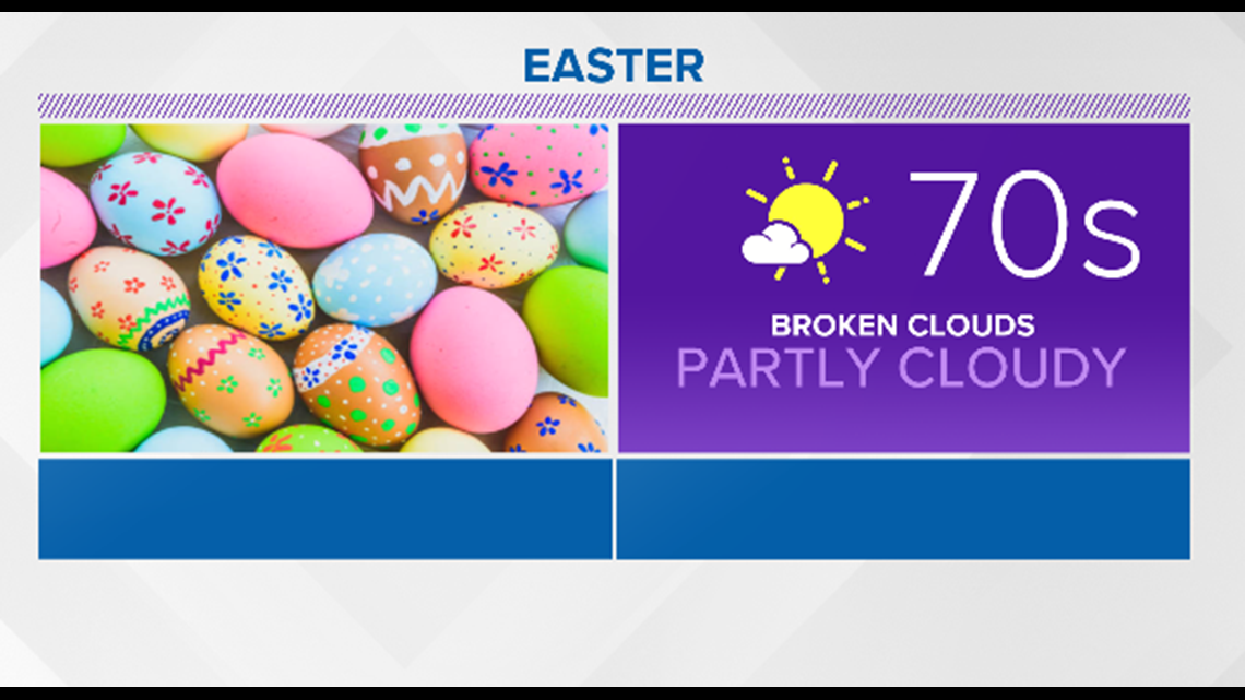 It was a sunny Easter Sunday, but will Monday be similar?