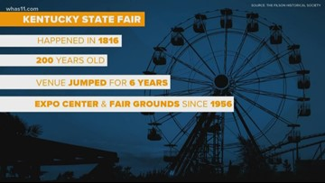 The history behind the Kentucky State Fair
