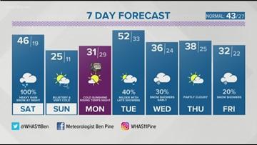 Ben's forecast 1/18/19