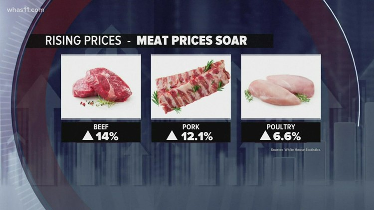 Consumers seeing supermarket sticker shock; It could get worse, experts say