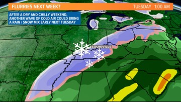 A few chances for flurries going into next week