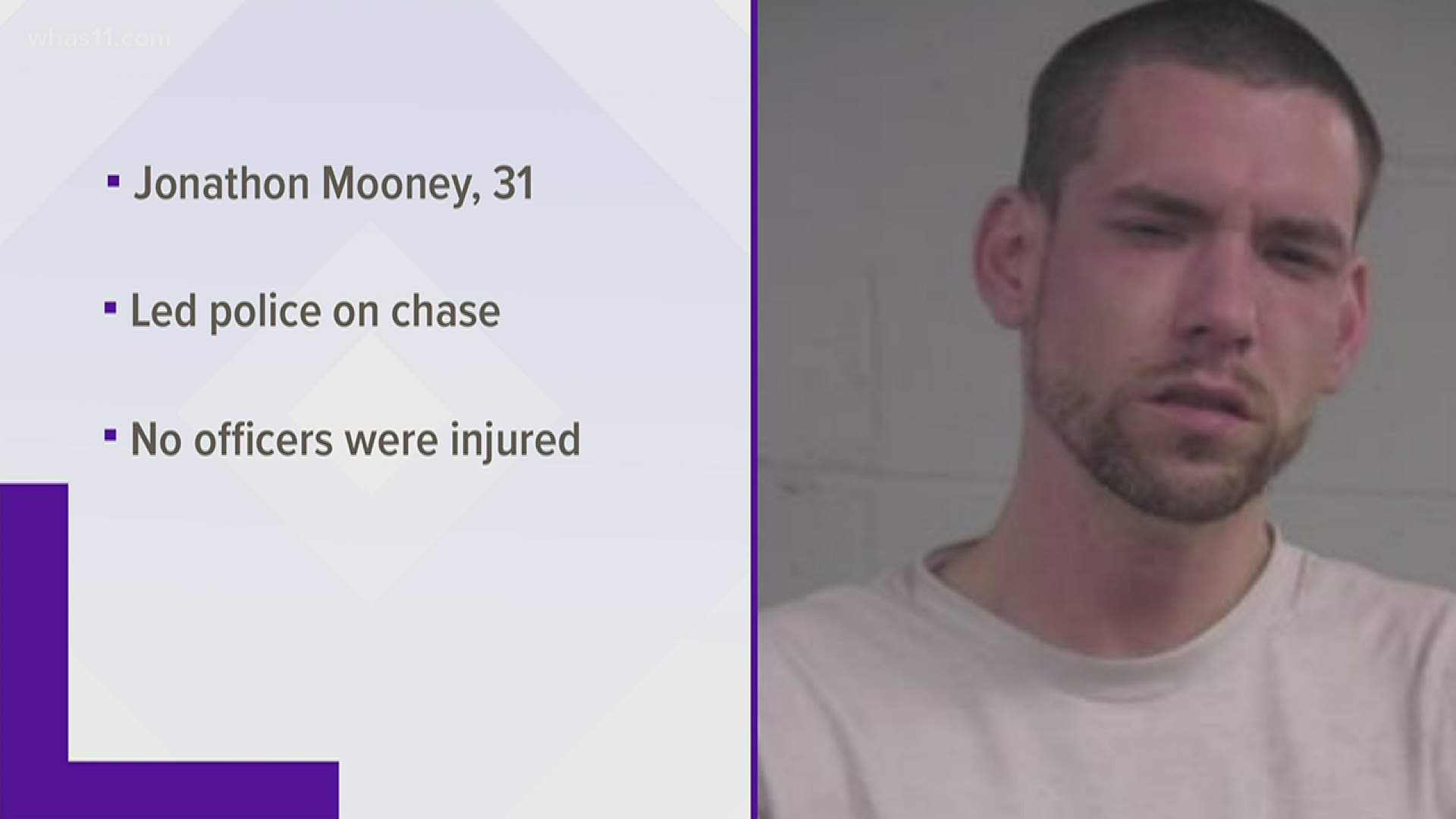 LMPD Man Arrested After Early Morning Police Chase
