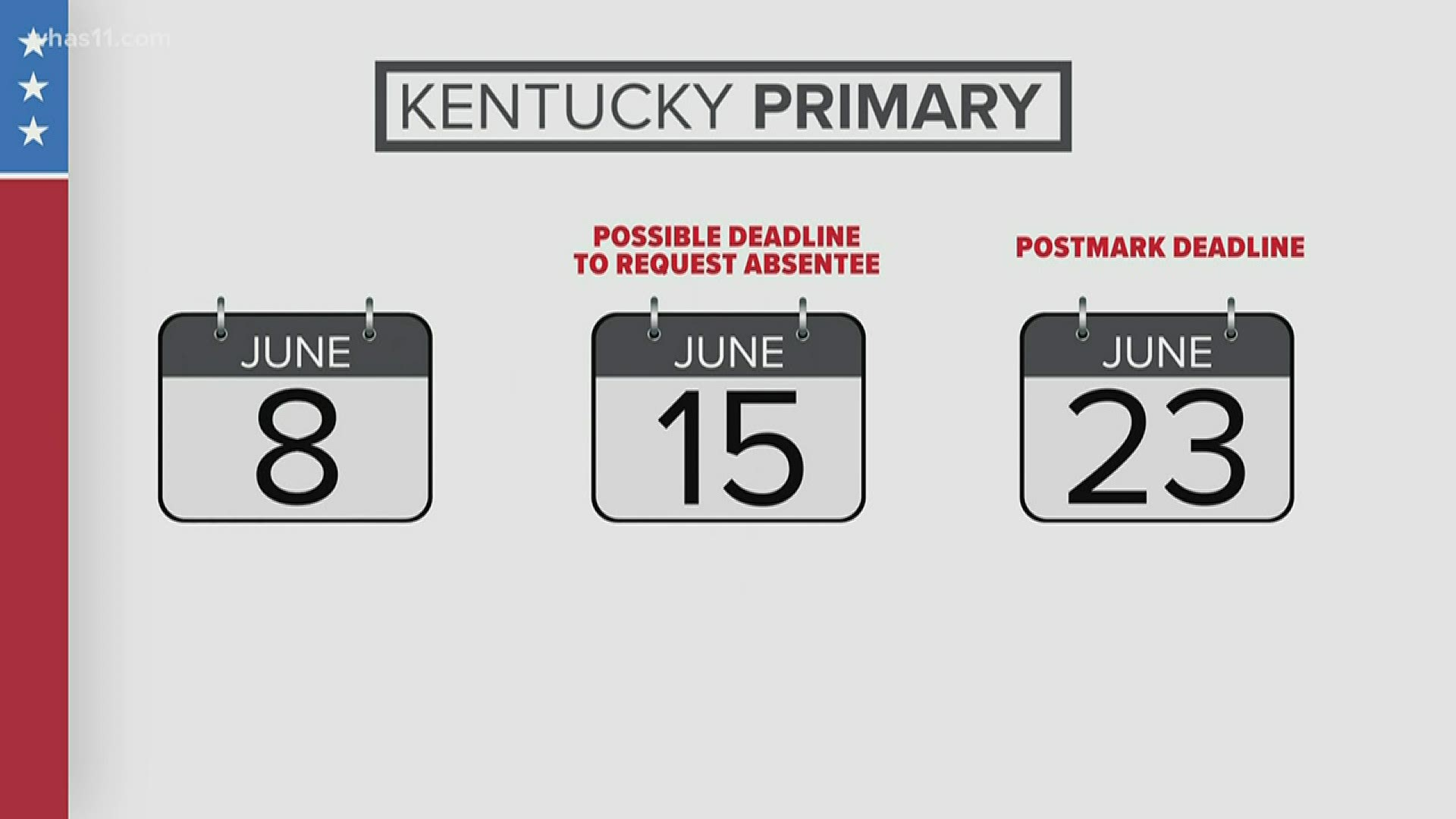 Agreement for absentee voting in Kentucky primary | whas11.com