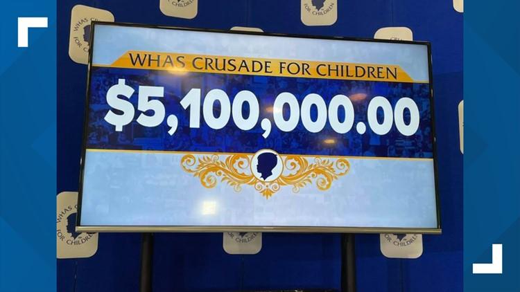 THANK YOU, Kentuckiana! WHAS Crusade for Children raises $5.1M during 68th telethon
