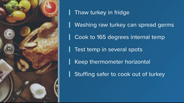 Thanksgiving turkey: 5 food safety tips to remember before