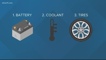 Prepping your car for the cold