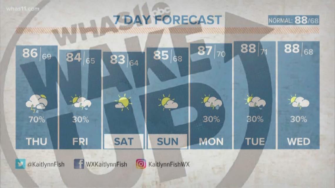 A rainy start to Thursday
