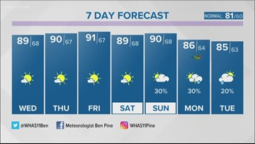 First Alert StormTeam: Sunny Wednesday ahead
