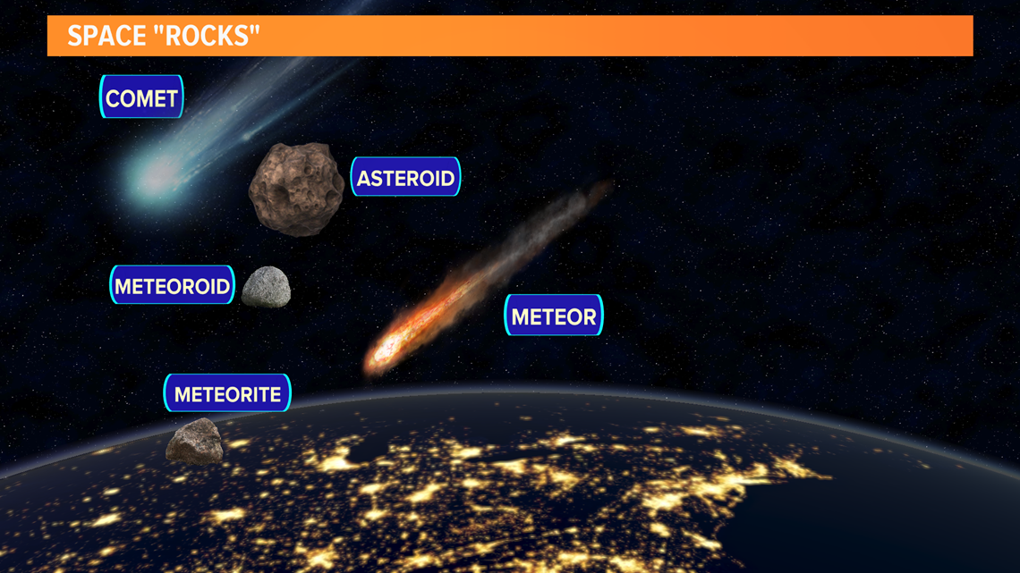 How To Watch The Leonid Meteor Shower Tonight Whas11 Com