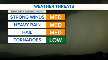 Thunderstorms forecast Thursday evening; some could be severe