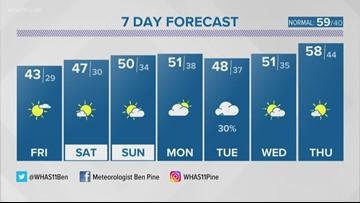 Night Weather Report Nov. 14, 2019