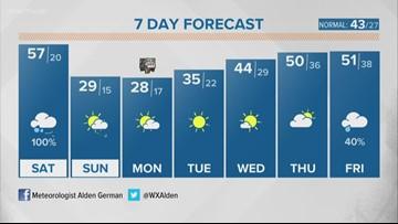 Alden talks colder temps for the weekend