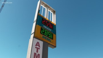 Why do gas prices change with the seasons?