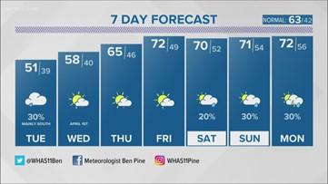 First Alert StormTeam: A chance for rain on Tuesday