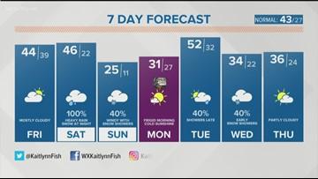 Kaitlynn's Friday Morning Forecast