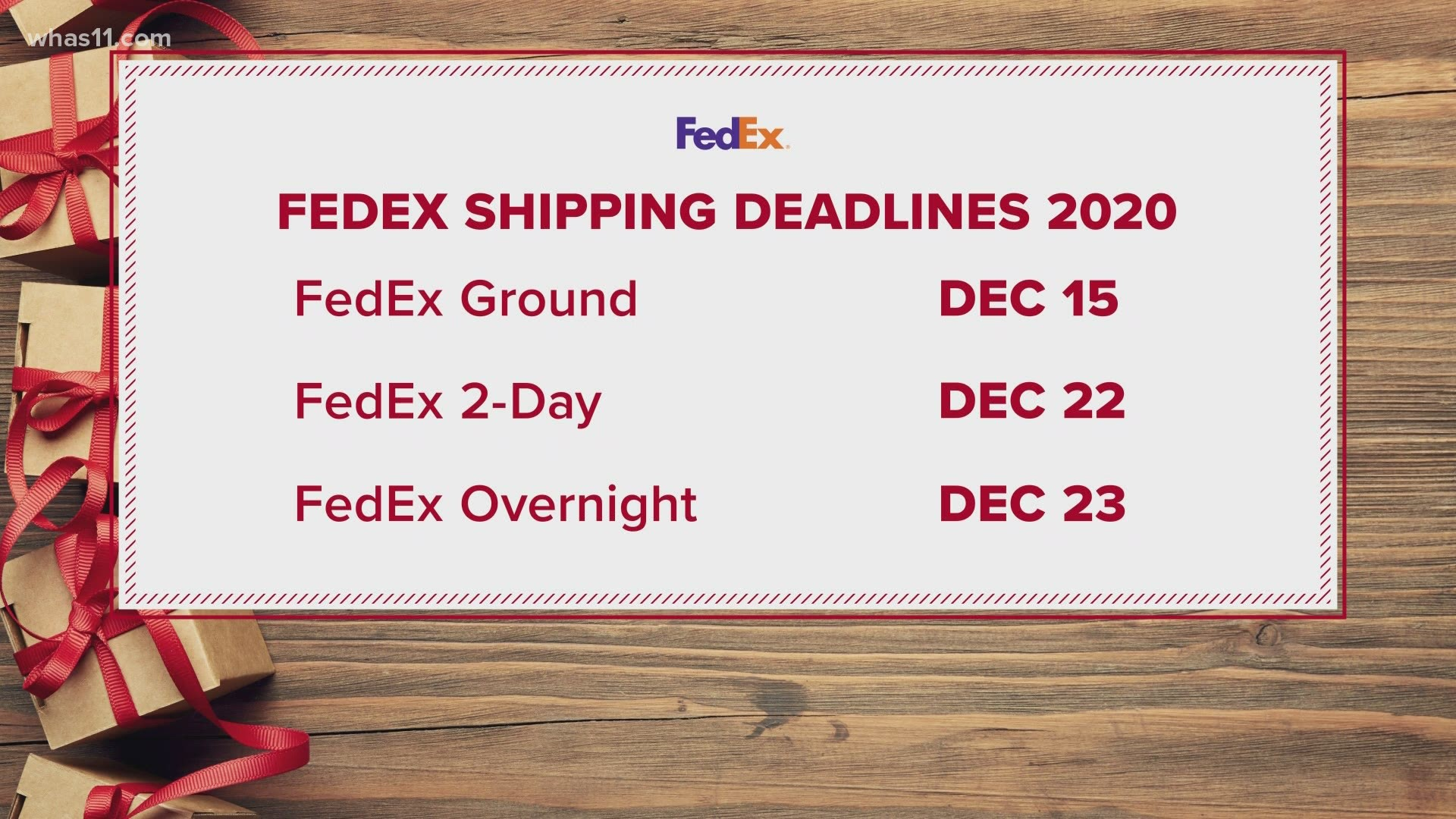 Last Day To Ship Ground Ups For Christmas 2020 Holiday shopping 2020: Shipping deadlines, tips for USPS, UPS