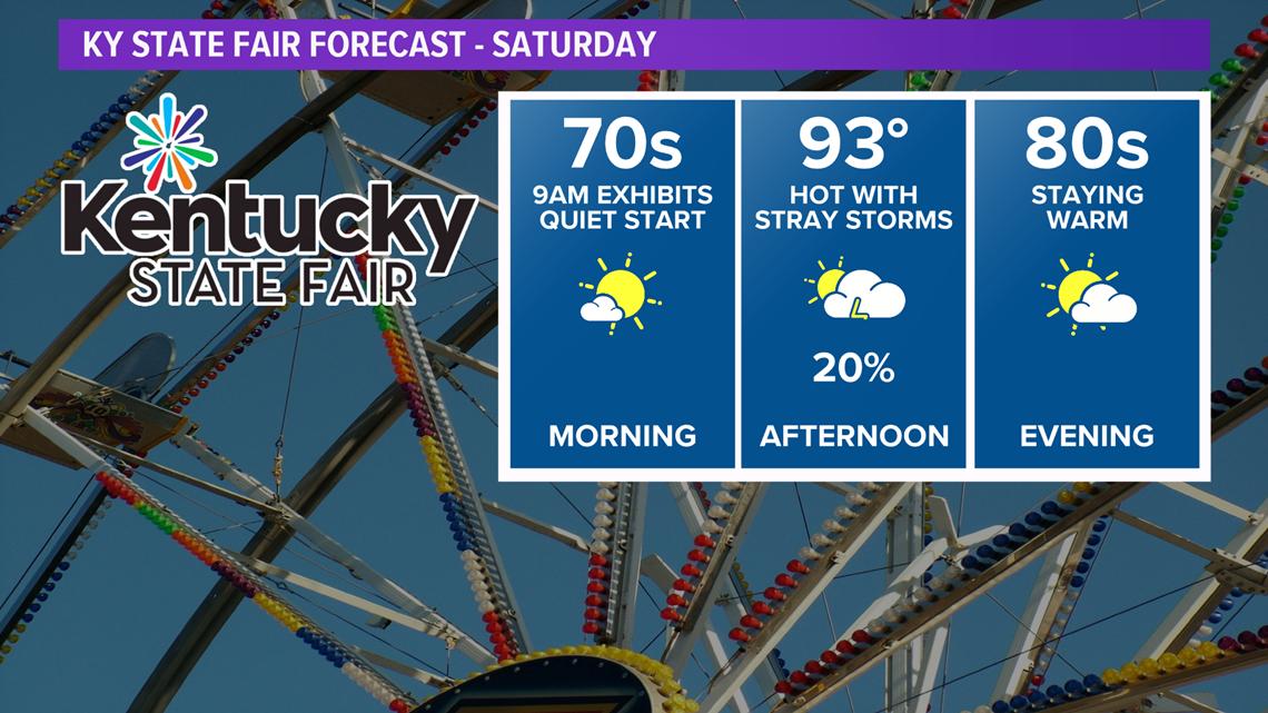 Plenty of heat and humidity across Kentuckiana this weekend