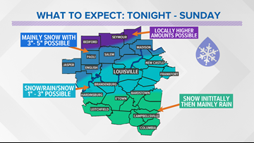 Wintry weather for Kentuckiana this weekend