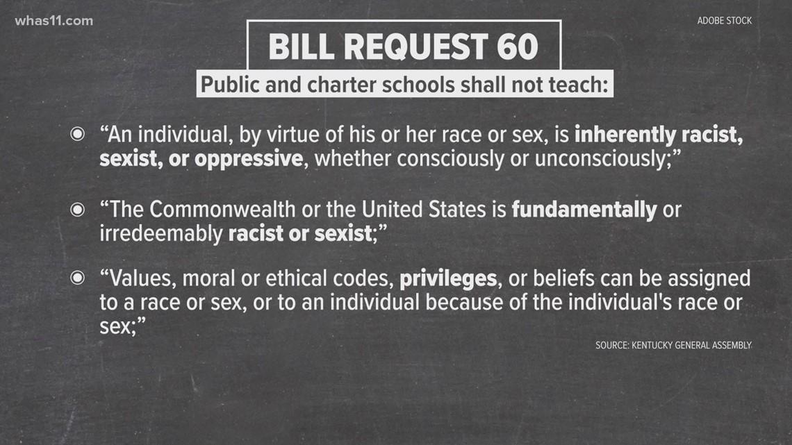 Kentucky lawmaker pre-files bill which would limit race, gender studies in schools