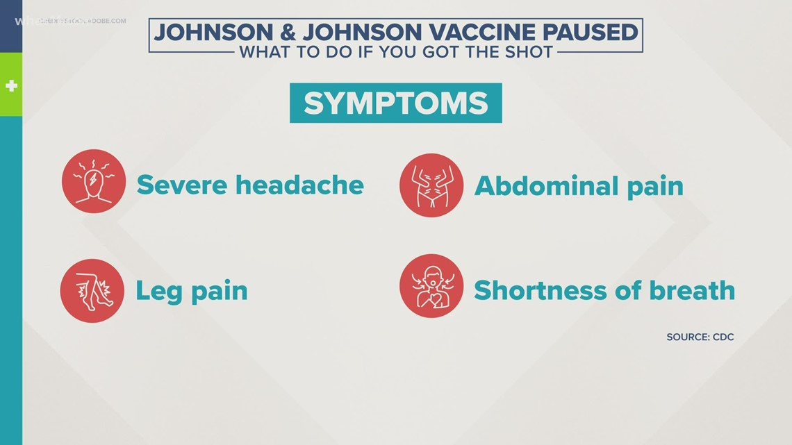 What to look for if you got the Johnson & Johnson vaccine
