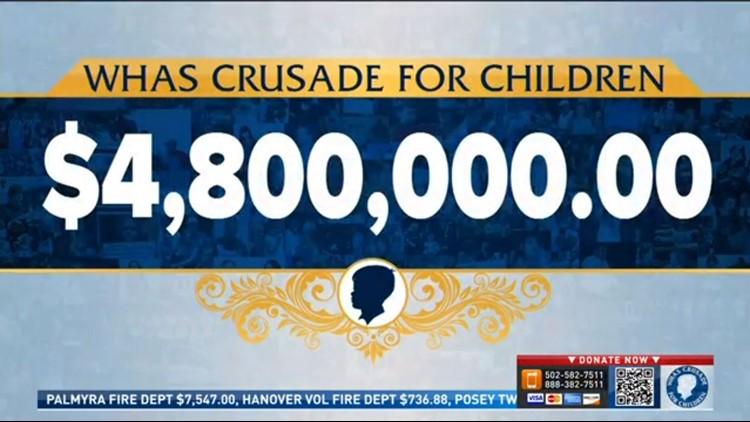 WHAS Crusade for Children raises $4.8M during 67th telethon