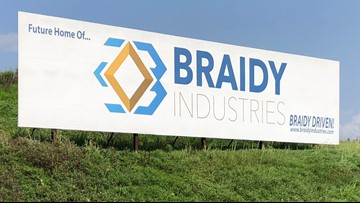 Kentucky investment into Braidy Industries can be refundable