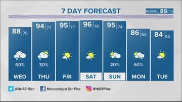 First Alert StormTeam: Rain lingers through Wednesday