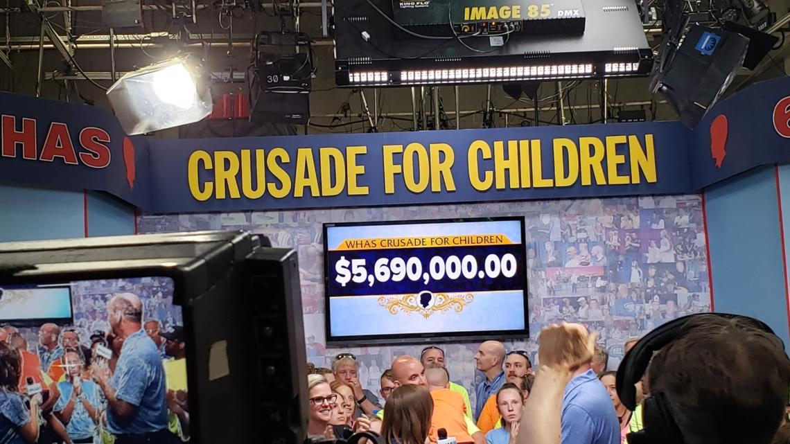 WHAS Crusade for Children raises nearly $5.7M during 66th telethon