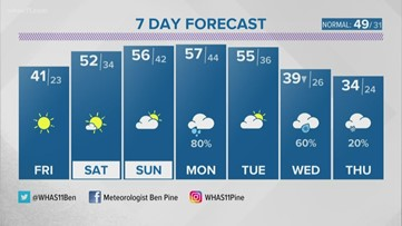 Sunshine with chilly temps in Kentuckiana